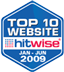 Top 10 Website Hitwise January to June 2009