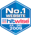 No. 1 Website Hitwise January to June 2009