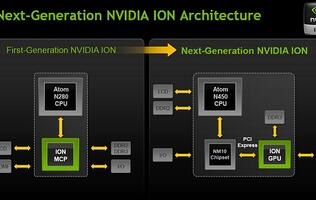 Next Generation NVIDIA Ion Coming Real Soon!