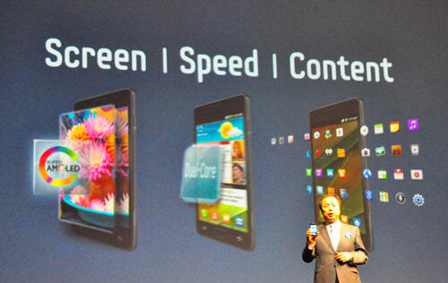 MWC 2011 - Samsung's New Round of Smart Mobile Devices