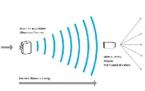 UBeam Charges Devices Wirelessly via Ultrasound