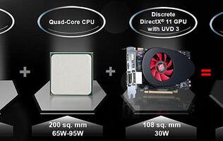 AMD A8-3850 - Integrated Graphics the AMD Way