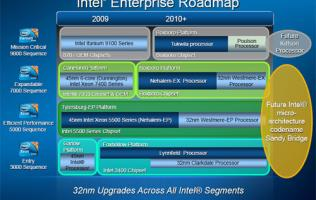 IDF Fall 09: Product roadmap updates