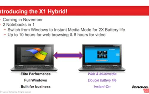 Lenovo Plans for Hybrid ThinkPad X1, Ivy Bridge Ultrabooks in Mid 2012