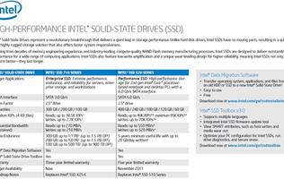 Intel SSD 520 Series Specifications Revealed