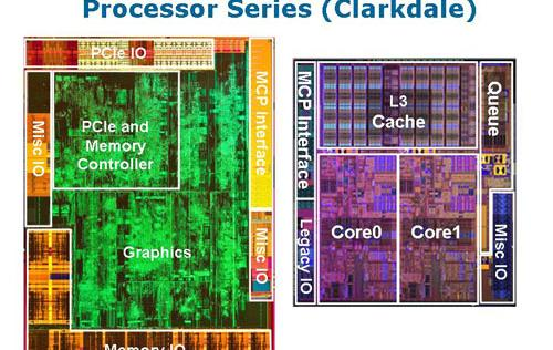 The Promise of HD Graphics - Intel Core i5-661