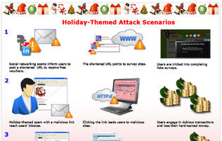 Beware of Cybercriminals This Festive Season