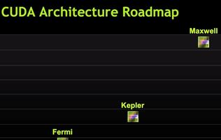 Revealed: NVIDIA GK104 GPU Specifications
