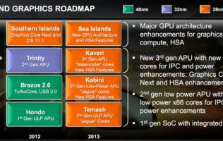 AMD Reveals Tablet Plans for 2012-2013