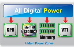 Gigabyte Set to Demonstrate 7 Series Motherboards at CeBIT 2012