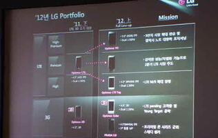 LG's D1L Flagship Android Smartphone Set To Take On Samsung Galaxy S III