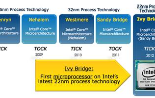 What's New in Ivy Bridge CPUs and the Z77 Motherboard Platform?