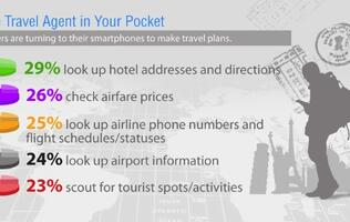 App Attack #025: Essential Apps for Travelers
