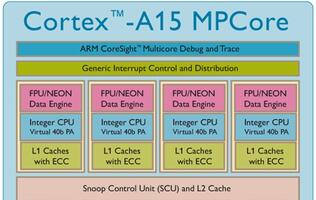 ARM Announces Power Optimized 2GHz Cortex-A15 Quad-Core Processor