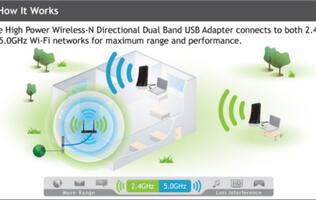 Amped Wireless Unveils Two New High Power Wireless-N USB Adapters