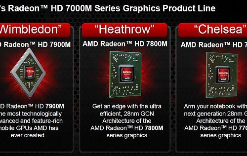 AMD Debuts Radeon HD 7900M, 7800M and 7700M for Gaming Notebooks