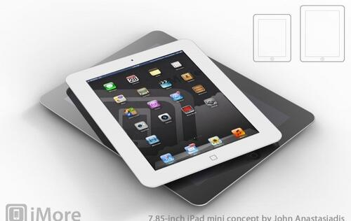 iPad mini to Come with $200-250 Price Tag in October?