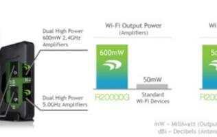 Amped Wireless Unveils Long Range, Indoor Wi-Fi Solution