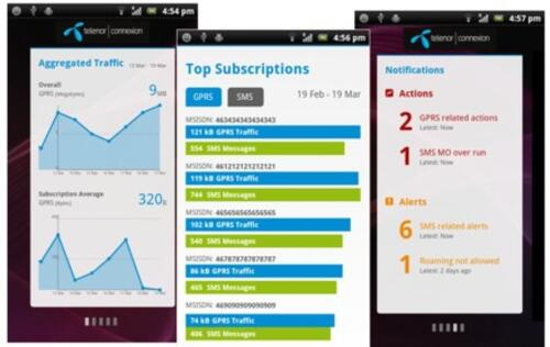 Telenor Connexion Offers Mobile App for Instant Management of Connected Devices