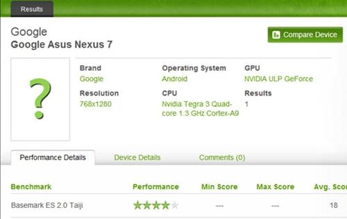 Google ASUS Nexus 7 Appears in Benchmark, Runs on Android 4.1