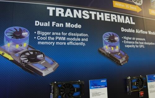 Hands-on: Transthermal Feature on MSI's Graphics Card