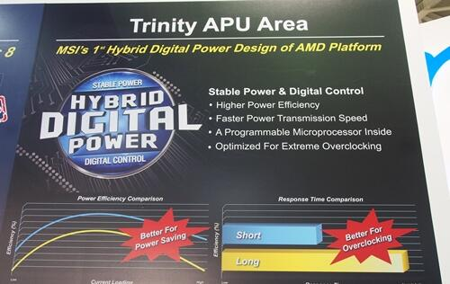 A Gallery of AMD FM2 Socket Based Motherboards Seen at Computex 2012