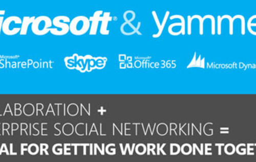 Microsoft Acquires Yammer for US$1.2 Billion