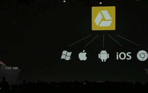 Google Drive Updated with Offline Editing and iOS Support (Update)