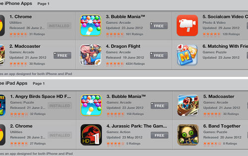 Google Chrome for iOS Tops Free Apps Chart