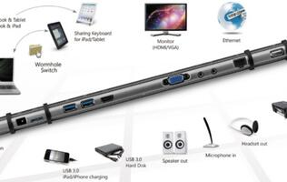 J5 Create Ultra Station USB 3.0 Laptop Docking Station Launched