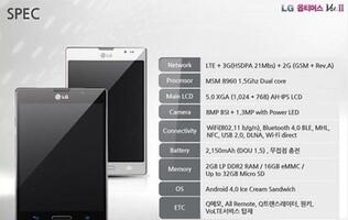 LG Optimus Vu II Announced for Korea; Comes with NFC and Built-in IR Blaster (Update)