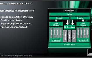 Details of New Steamroller Microarchitecture Revealed by AMD CTO