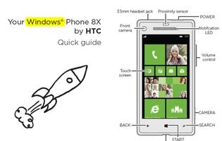 Leaked Manual Reveals Name of HTC WP8 Device