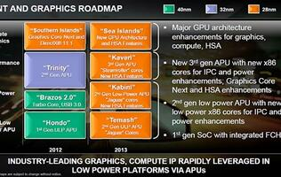 AMD's Hondo APU will Only Support Windows 8 at Launch