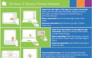 Guide to Windows 8 Release Preview Gestures