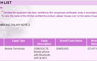Only the LTE Variant of Samsung Galaxy Note II Launching in Singapore (Update)
