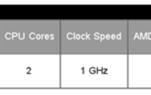 AMD Announces New Z-Series Hondo APU for Windows 8 Tablets