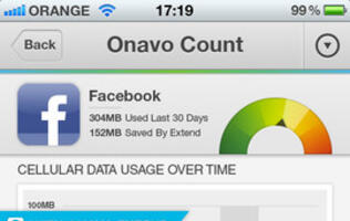 Onavo Count for iPhone Released