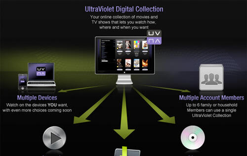Seagate Joins DECE, the Organization Behind UltraViolet