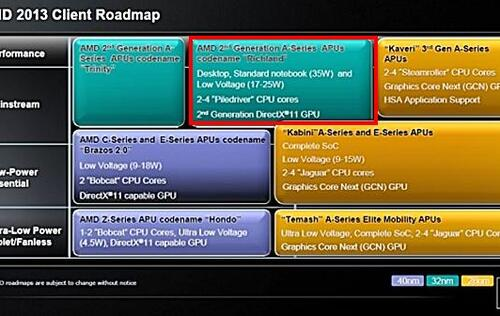 Details of AMD's Next Gen 'Richland' APUs Leaked