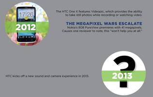 "HTC M7 Rumored to Come with ""Ultrapixels"""