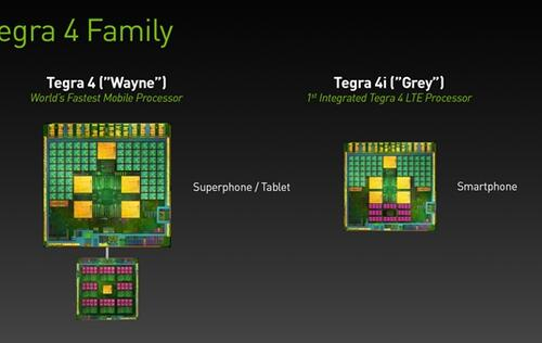 NVIDIA Announces New Tegra 4i Mobile Processor with Integrated 4G LTE