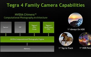 NVIDIA Announces Chimera to Take Computational Photography to New Heights