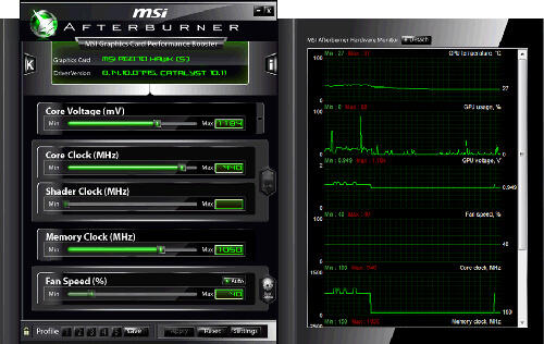 MSI Lets You Adjust Power Limit and Clock Offset via Afterburner Utility