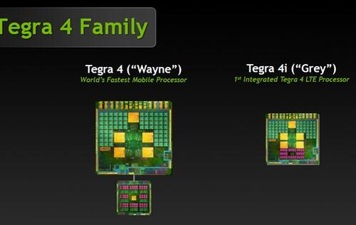 Hands-on: NVIDIA Tegra 4 and 4i Processors