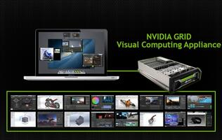 NVIDIA Unveils Own GRID-Based Server, the Visual Computing Appliance (VCA)