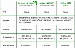'Surface Chinese' Runs Windows 8 & Comes with Microsoft Office Home and Student 2013