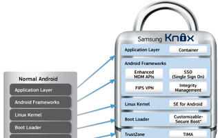 Samsung Knox Approved by Department of Defense for Use in US Government