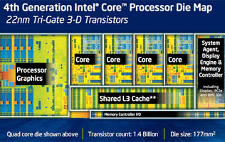 Intel Launches Its 4th Generation 'Haswell' Processors