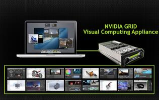 Cloud Computing Services for SMEs Implemented the NVIDIA Way
